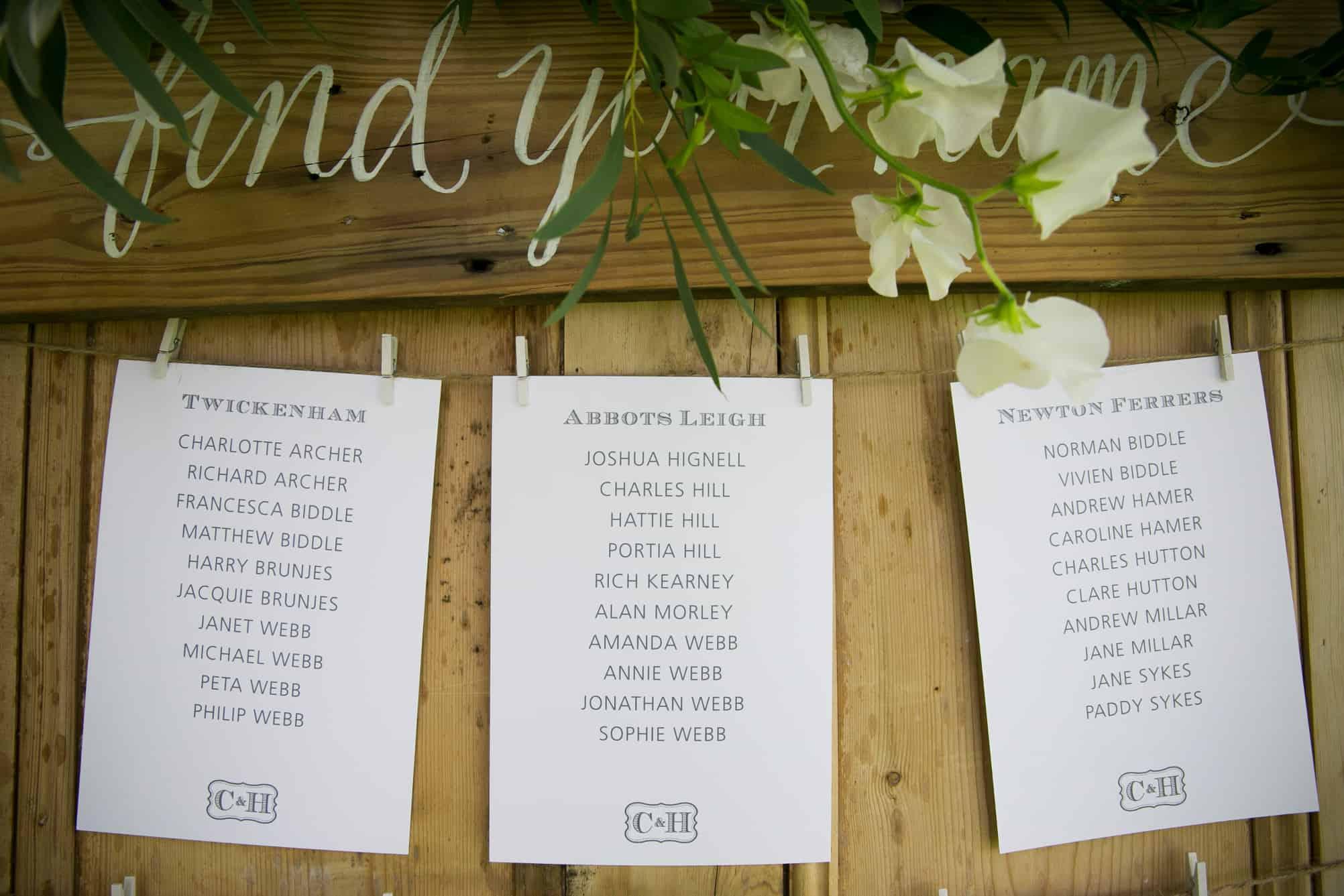 A Dream July Wedding